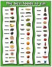 Best Alkaline Forming Foods
